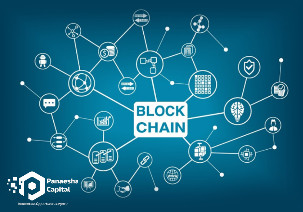 Top 3 Companies Using Blockchain Technology